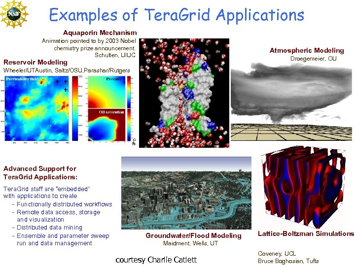 Examples of Tera. Grid Applications Aquaporin Mechanism Animation pointed to by 2003 Nobel chemistry
