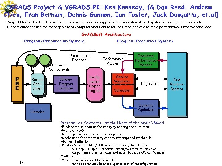 GRADS Project & VGRADS PI: Kennedy, (& Dan Reed, Andrew Chien, Fran Berman, Dennis