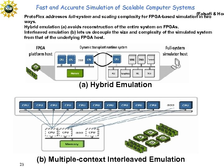 Fast and Accurate Simulation of Scalable Computer Systems {Falsafi & Hoe Proto. Flex addresses