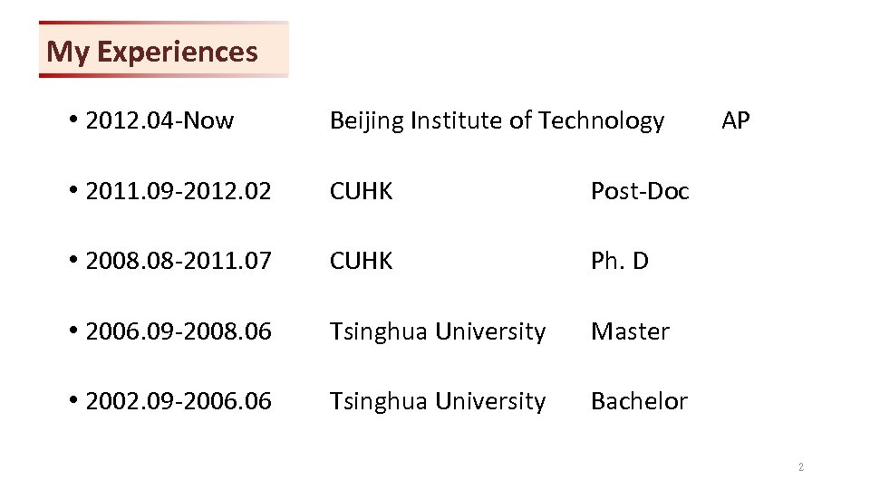 My Experiences • 2012. 04 -Now Beijing Institute of Technology • 2011. 09 -2012.