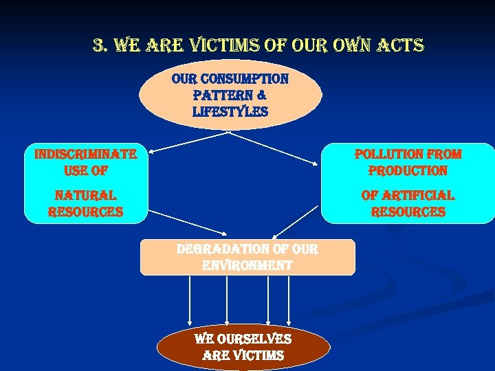 3. we are Victims of our own acts our consumption pattern & lifestyles indiscriminate