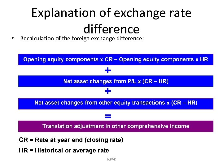 Explanation of exchange rate difference • Recalculation of the foreign exchange difference: Opening equity