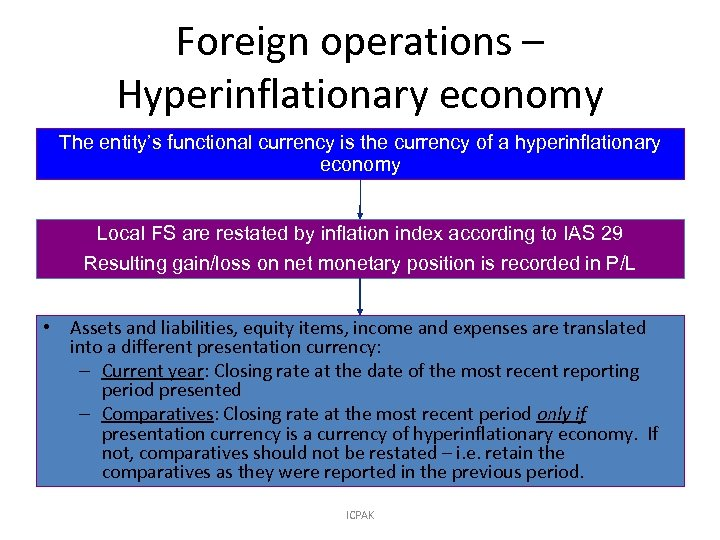 Foreign operations – Hyperinflationary economy The entity's functional currency is the currency of a