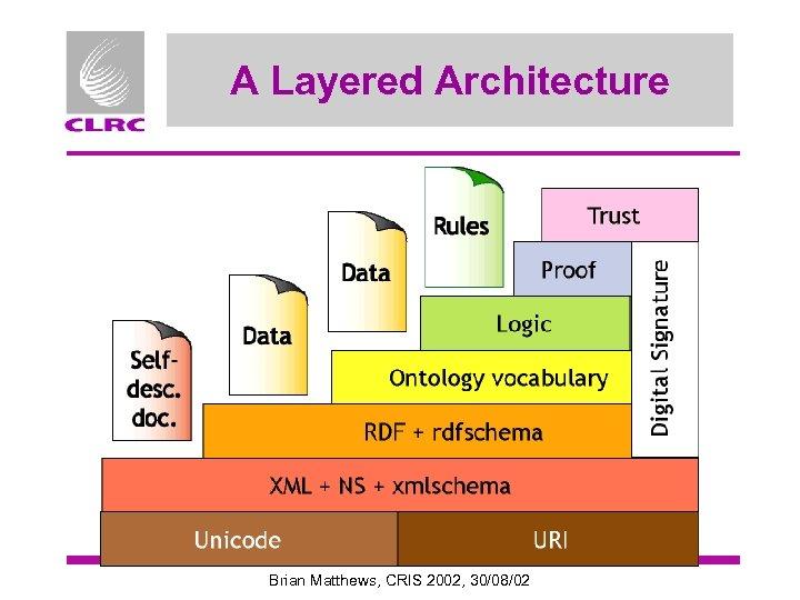 A Layered Architecture Brian Matthews, CRIS 2002, 30/08/02