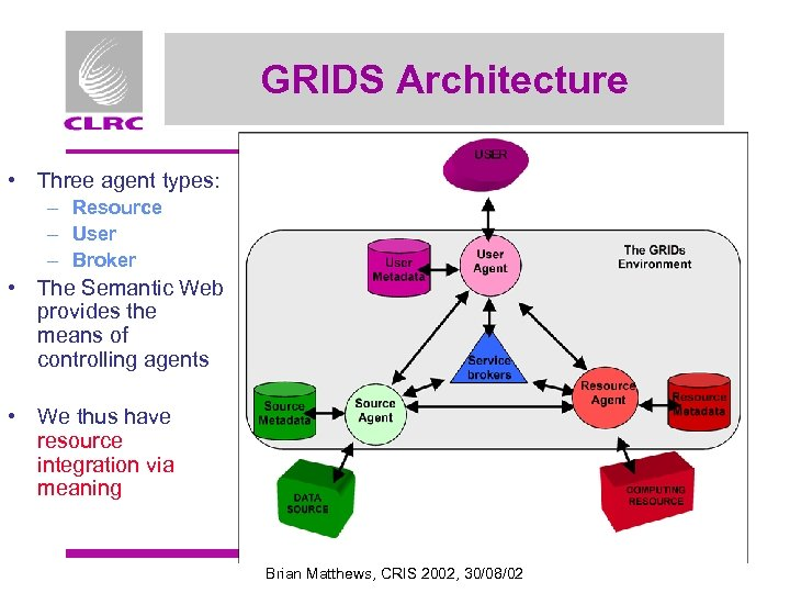 GRIDS Architecture • Three agent types: – Resource – User – Broker • The