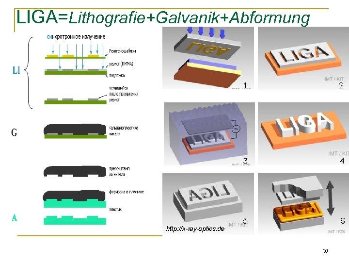 LIGA=Lithografie+Galvanik+Abformung 10