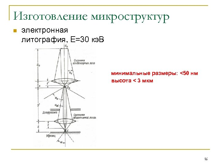 Изготовление микроструктур n электронная литография, Е=30 кэ. В минимальные размеры: <50 нм высота <