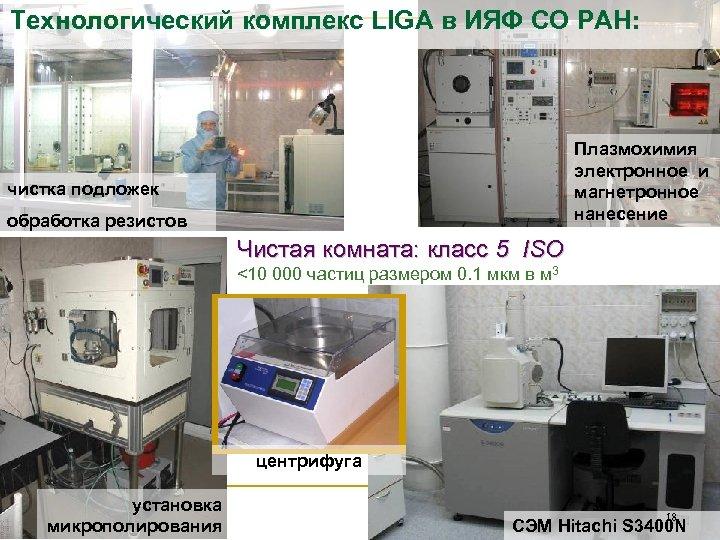 Технологический комплекс LIGA в ИЯФ СО РАН: Плазмохимия электронное и магнетронное нанесение чистка подложек