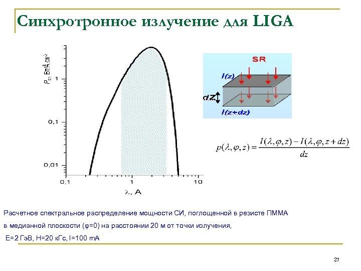 Синхротронное излучение для LIGA Расчетное спектральное распределение мощности СИ, поглощенной в резисте ПММА в