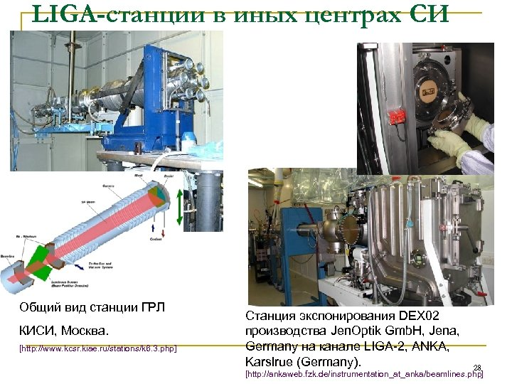 LIGA-станции в иных центрах СИ Общий вид станции ГРЛ КИСИ, Москва. [http: //www. kcsr.