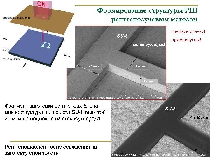Формирование структуры РШ рентгенолучевым методом гладкие стенки! SU-8 стеклоуглерод 60 мкм прямые углы! 50