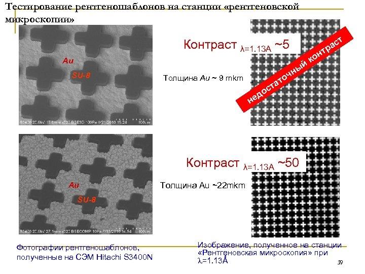 Тестирование рентгеношаблонов на станции «рентгеновской микроскопии» Контраст λ=1. 13 A ~5 Au SU-8 Толщина