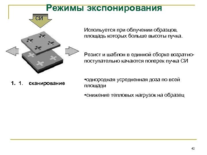 Режимы экспонирования СИ Испольуется при облучении образцов, площадь которых больше высоты пучка. Резист и