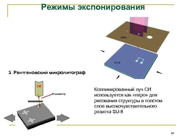 Режимы экспонирования 3. Рентгеновский микролитограф СИ Коллиматор Коллимированный луч СИ используется как «перо» для