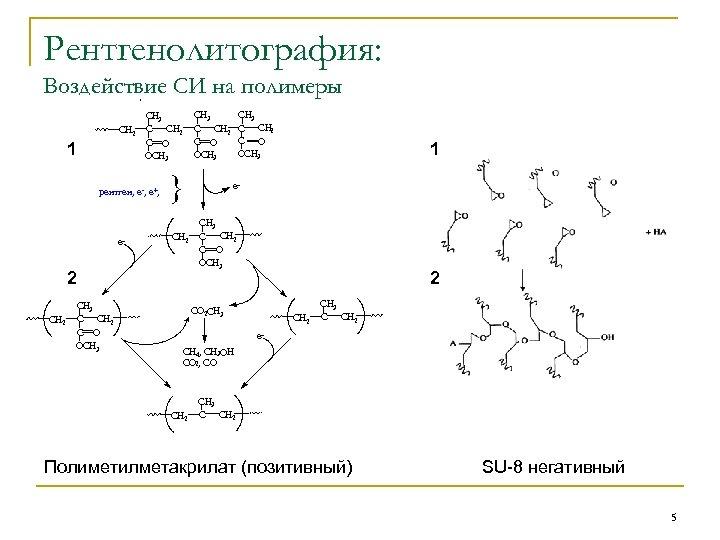 Рентгенолитография: Воздействие СИ на полимеры CH 2 1 рентген, е-, е+, e- } CH