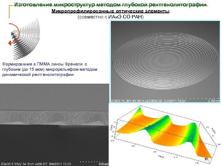 Изготовление микроструктур методом глубокой рентгенолитографии Микропрофилированные оптические элементы (совместно с ИАи. Э СО РАН)