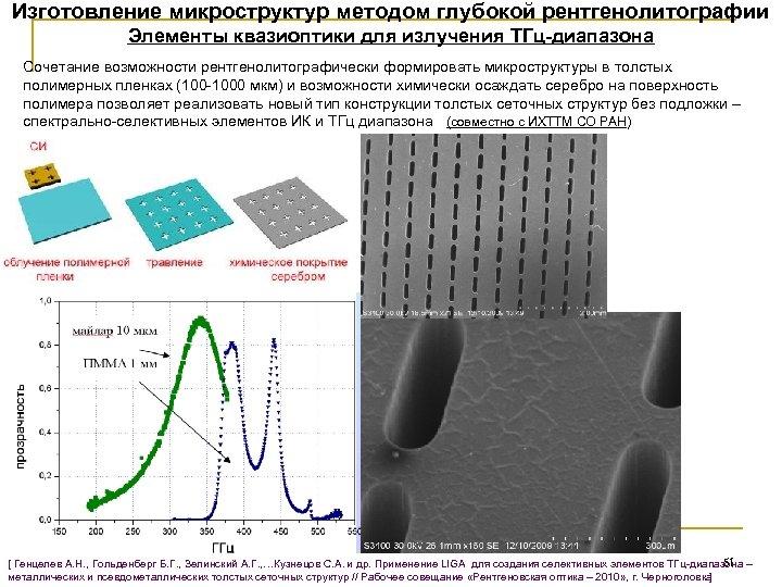 Изготовление микроструктур методом глубокой рентгенолитографии Элементы квазиоптики для излучения ТГц-диапазона Сочетание возможности рентгенолитографически формировать