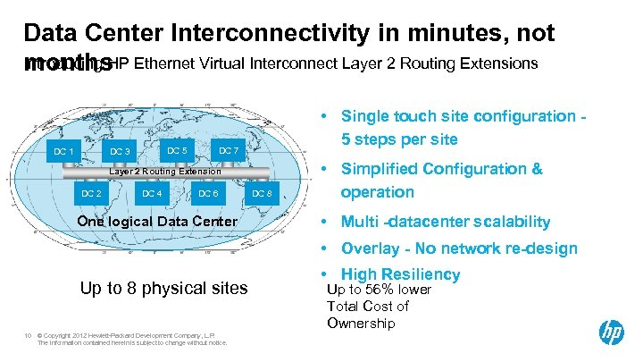 Data Center Interconnectivity in minutes, not Introducing HP months Ethernet Virtual Interconnect Layer 2