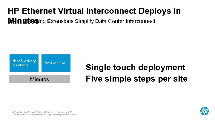 HP Ethernet Virtual Interconnect Deploys in Layer 2 Routing Extensions Simplify Data Center Interconnect