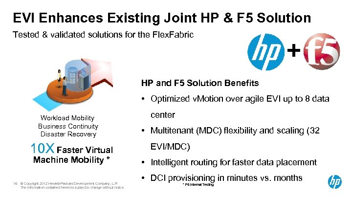 EVI Enhances Existing Joint HP & F 5 Solution Tested & validated solutions for