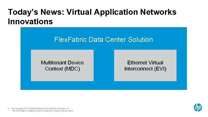 Today's News: Virtual Application Networks Innovations Flex. Fabric Data Center Solution Multitenant Device Context