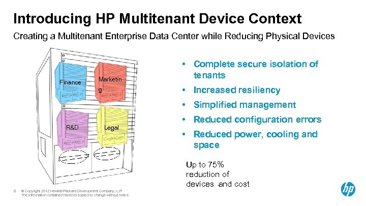 Introducing HP Multitenant Device Context Creating a Multitenant Enterprise Data Center while Reducing Physical
