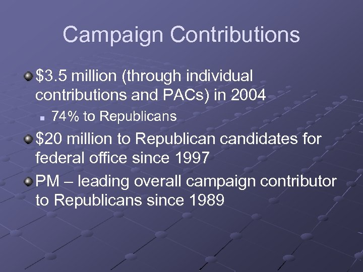 Campaign Contributions $3. 5 million (through individual contributions and PACs) in 2004 n 74%