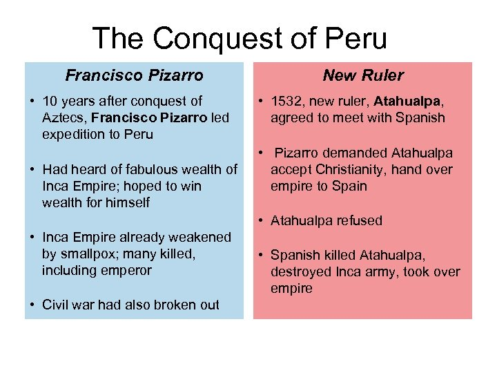 The Conquest of Peru Francisco Pizarro • 10 years after conquest of Aztecs, Francisco