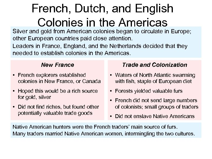 French, Dutch, and English Colonies in the Americas Silver and gold from American colonies
