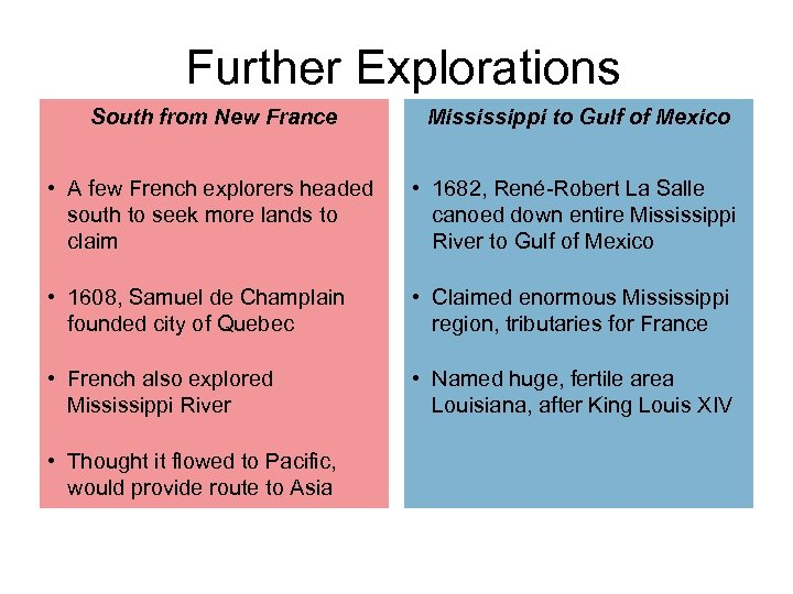 Further Explorations South from New France Mississippi to Gulf of Mexico • A few