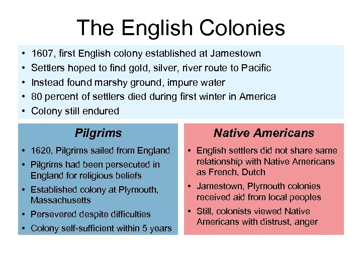 The English Colonies • • • 1607, first English colony established at Jamestown Settlers