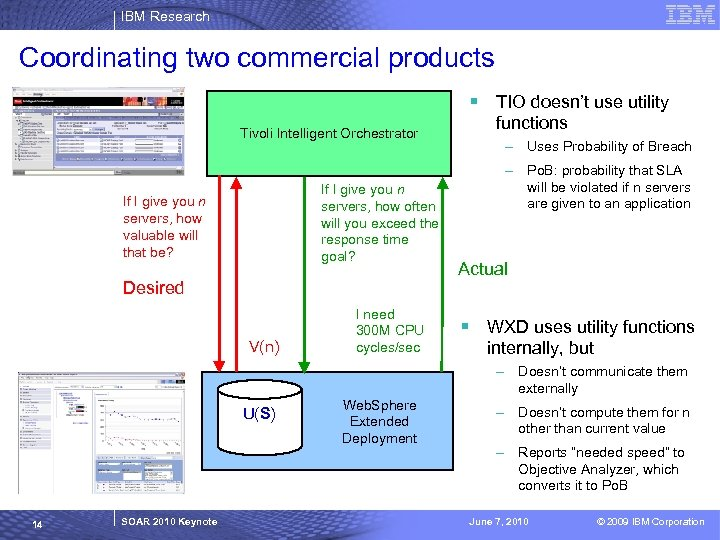IBM Research Coordinating two commercial products § TIO doesn't use utility Tivoli Intelligent Orchestrator