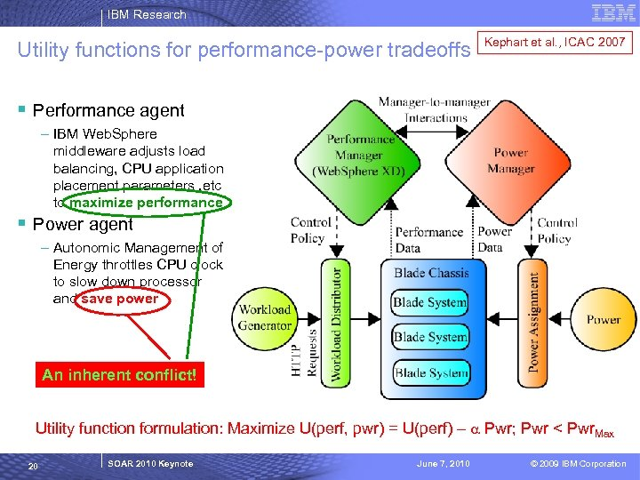 IBM Research Utility functions for performance-power tradeoffs Kephart et al. , ICAC 2007 §