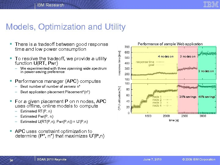 IBM Research Models, Optimization and Utility § There is a tradeoff between good response