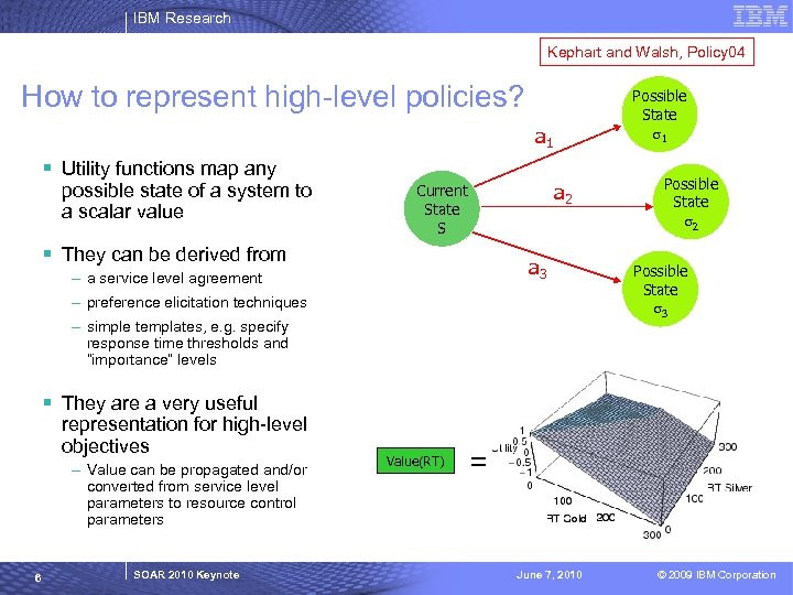 IBM Research Kephart and Walsh, Policy 04 How to represent high-level policies? Possible State