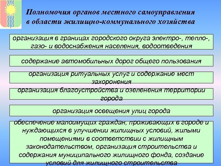 Полномочия органов местного самоуправления в области жилищно-коммунального хозяйства организация в границах городского округа электро-,