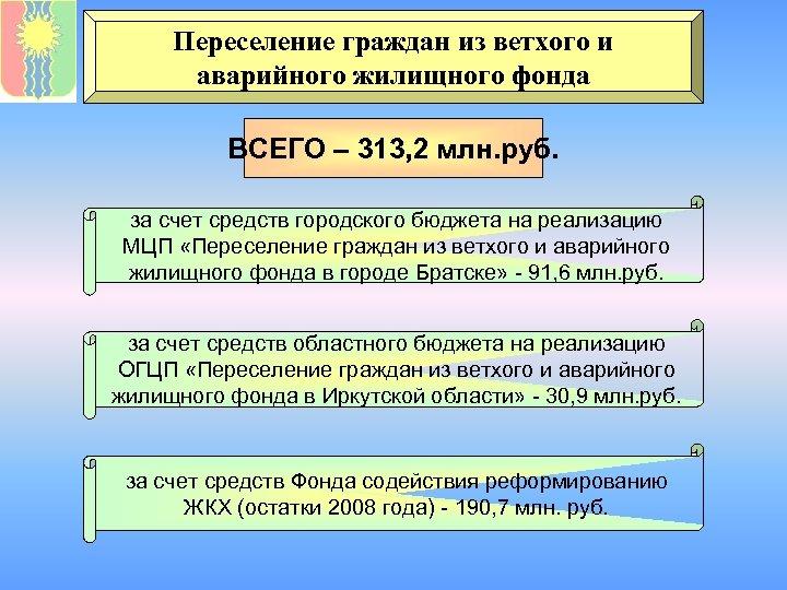 Переселение граждан из ветхого и аварийного жилищного фонда ВСЕГО – 313, 2 млн. руб.