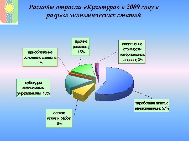 Расходы отрасли «Культура» в 2009 году в разрезе экономических статей