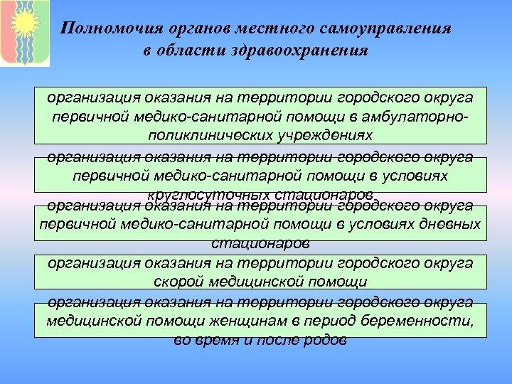 Полномочия органов местного самоуправления в области здравоохранения организация оказания на территории городского округа первичной