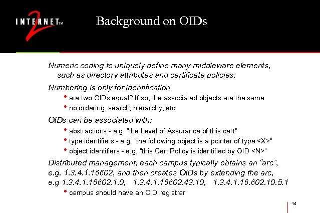 Background on OIDs Numeric coding to uniquely define many middleware elements, such as directory