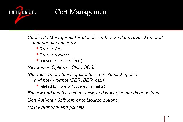 Cert Management Certificate Management Protocol - for the creation, revocation and management of certs
