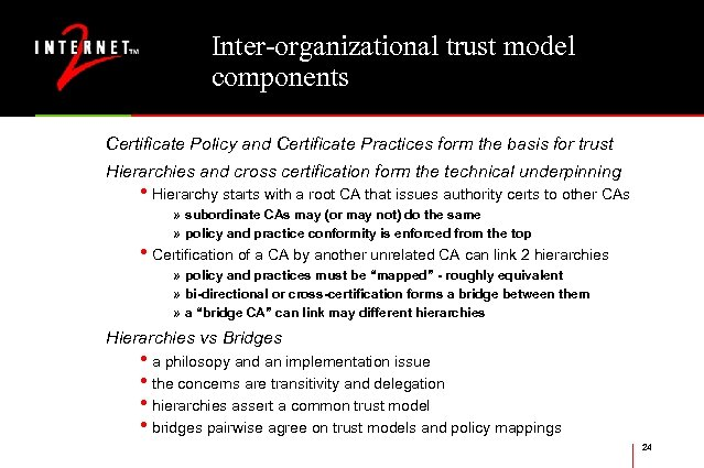 Inter-organizational trust model components Certificate Policy and Certificate Practices form the basis for trust