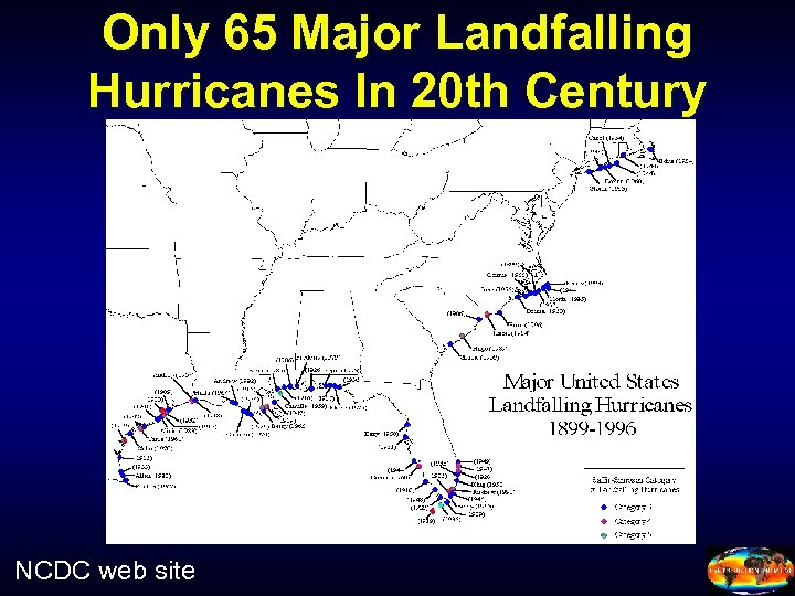 Only 65 Major Landfalling Hurricanes In 20 th Century NCDC web site