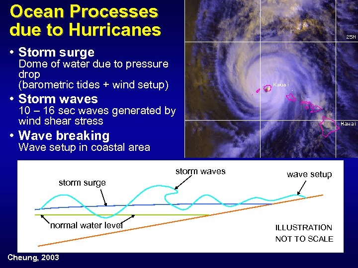 Ocean Processes due to Hurricanes • Storm surge Dome of water due to pressure