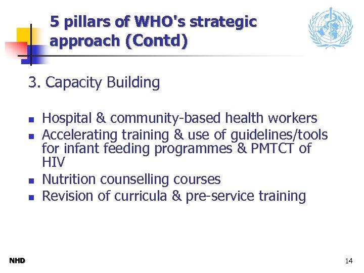 5 pillars of WHO's strategic approach (Contd) 3. Capacity Building n n NHD Hospital