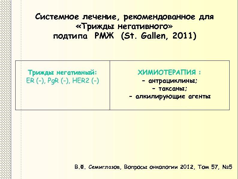 Системное лечение, рекомендованное для «Трижды негативного» подтипа РМЖ (St. Gallen, 2011) Трижды негативный: ER