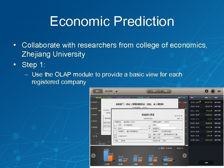 Economic Prediction • Collaborate with researchers from college of economics, Zhejiang University • Step