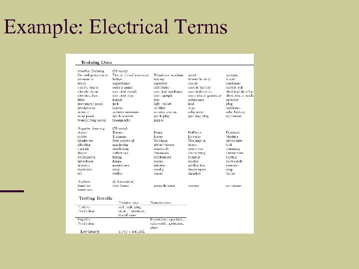 Example: Electrical Terms