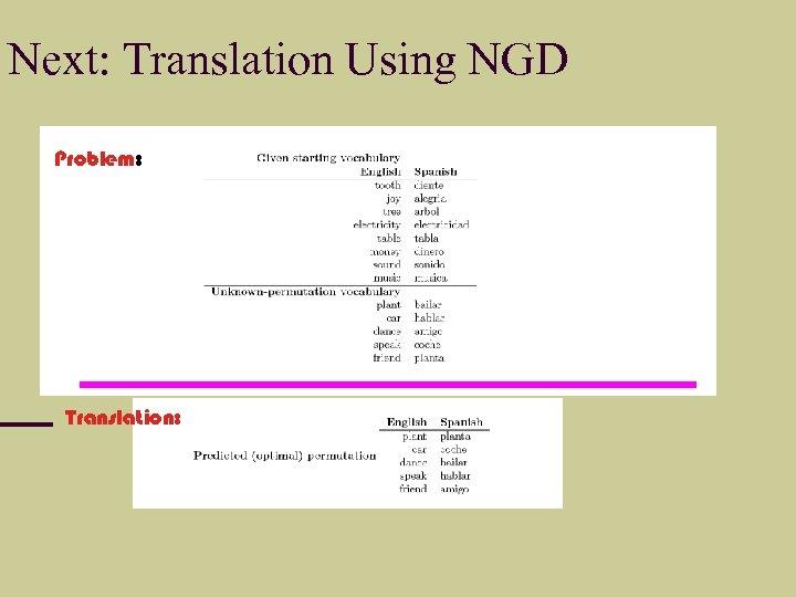 Next: Translation Using NGD Problem: Translation: