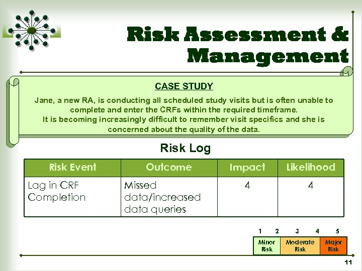 Risk Assessment & Management CASE STUDY Jane, a new RA, is conducting all scheduled